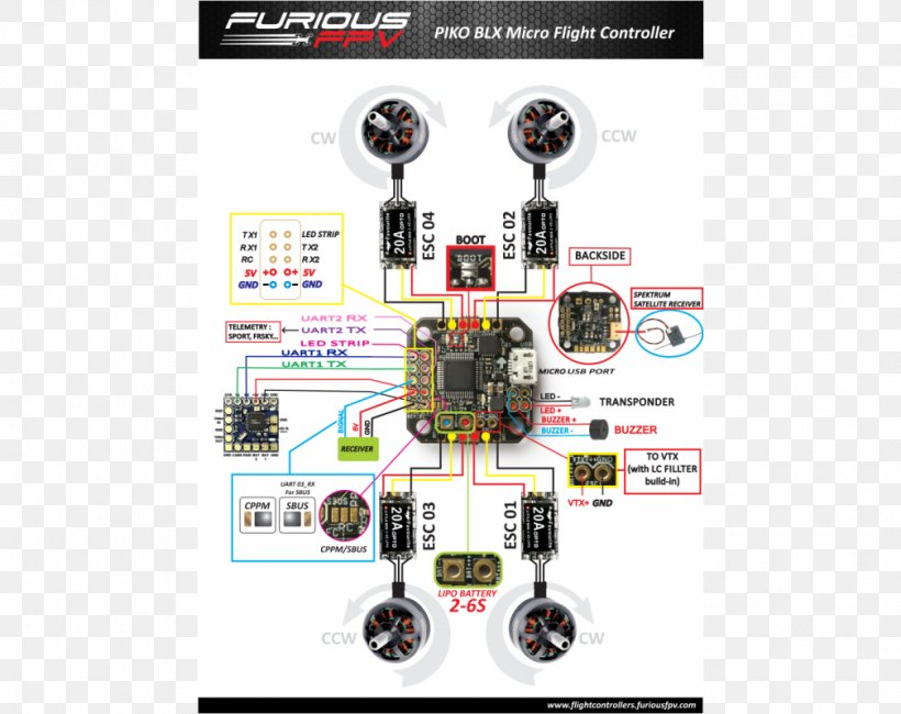 FPV Quadcopter Wiring Diagram Drone Racing Electrical Wires & Cable Flight Controller, PNG, 1008x800px, Fpv Quadcopter, Brand, Diagram, Do It Yourself, Drone Racing Download Free