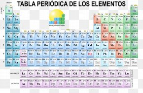 TABLA - Periodic Table Chemistry Chemical Element Canvas Print PNG