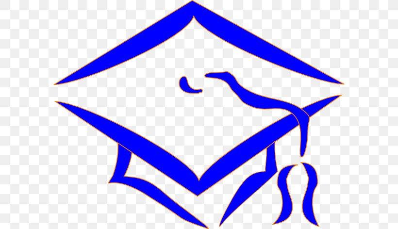 Square Academic Cap Graduation Ceremony Academic Dress Clip Art, PNG, 600x472px, Square Academic Cap, Academic Dress, Area, Artwork, Cap Download Free
