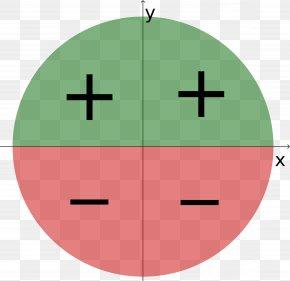 Angle - Angle Unit Circle Sinus En Cosinus Trigonometric Functions Trigonometry PNG