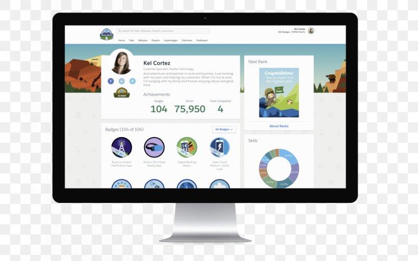 Responsive Web Design Web Development Graphic Design, PNG, 1200x750px, Web Design, Art Director, Brand, Communication, Communication Design Download Free