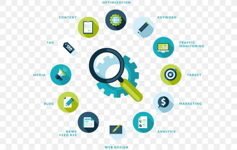 Search Engine Optimization Web Search Engine Google Search Image Meta Search Search Engine Marketing, PNG, 600x521px, Search Engine Optimization, Area, Brand, Business, Communication Download Free