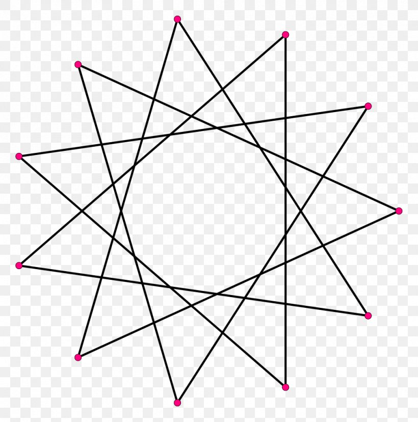 Star Polygon Tridecagon Geometry Regular Polygon, PNG, 1014x1024px, Star Polygon, Area, Circumscribed Circle, Diagram, Dodecagon Download Free