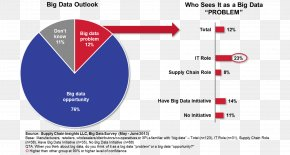 Business - Big Data Chart Supply Chain Business PNG