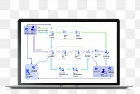 Egroupware - EGroupware Collaborative Software Encryption Collabora Online Computer Monitors PNG