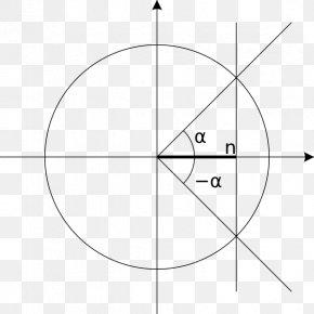Circle - Unit Circle Angle Versine Trigonometric Functions PNG