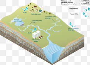 Water Resources - Water Resources Surface Water PNG