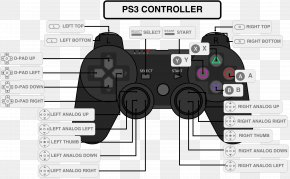 Playstation - Xbox 360 Controller PlayStation 3 Game Controllers PNG