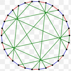 Circle - Graph Automorphism Graph Automorphism Unit Circle Graph Theory PNG