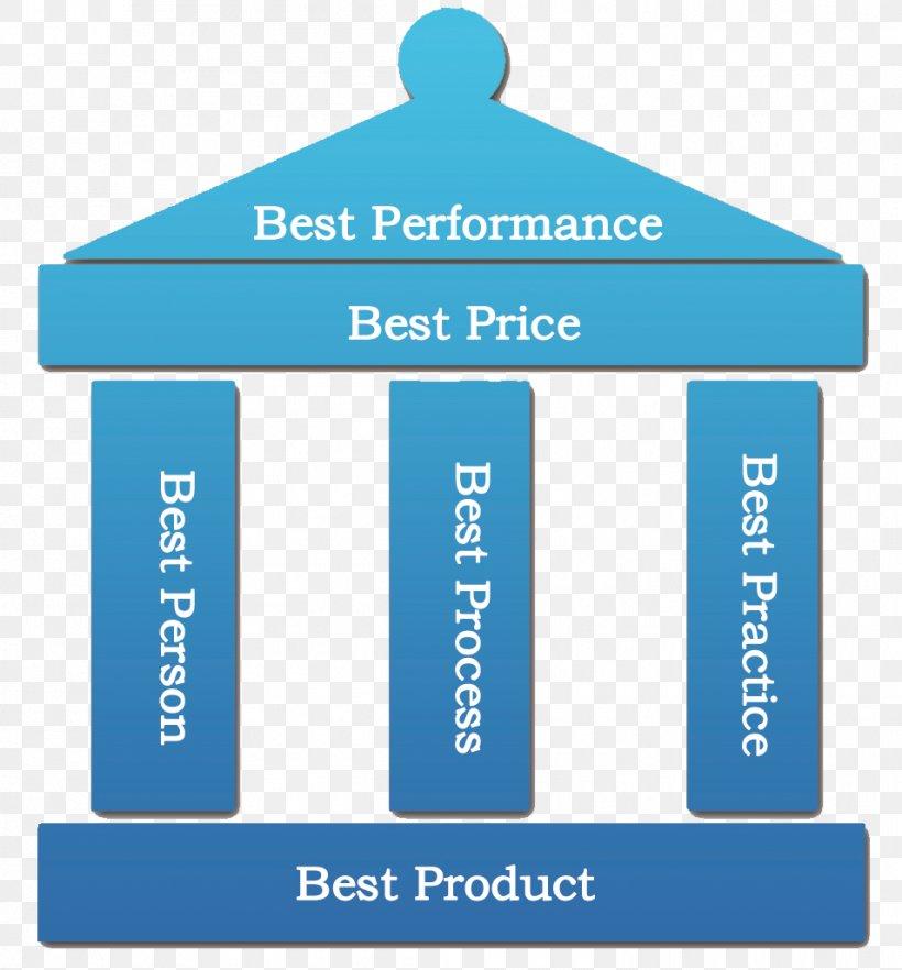 Brand Organization Logo, PNG, 955x1028px, Brand, Area, Blue, Diagram, Logo Download Free