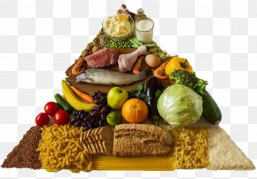 Food & Beverages - Food Pyramid Nutrition Health PNG