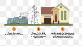 Roof Cleaning Process - Solar Power Renewable Energy Community Solar Farm Solar Energy PNG