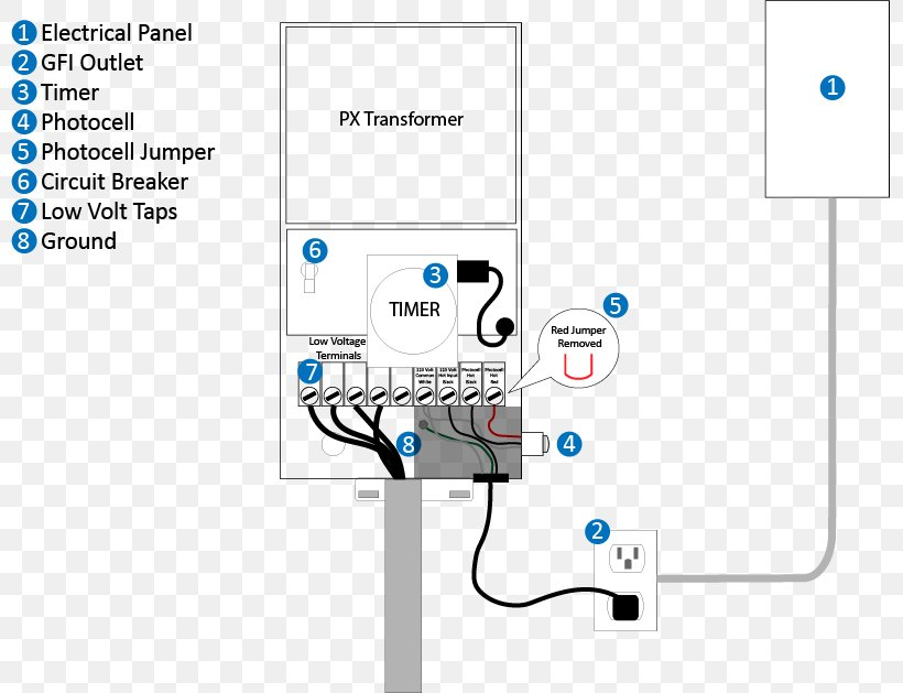 wiring diagram transformer electrical network electrical