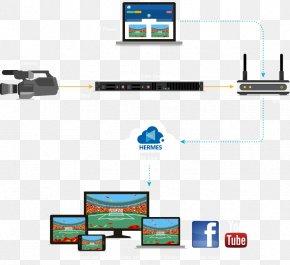 Go Live - Hermes Broadcasting Streaming Media Live Television Hermès PNG