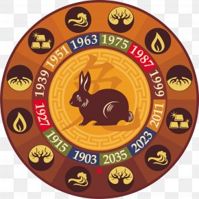 Chinese Zodiac - Tiger Chinese Zodiac Astrological Sign Rabbit PNG