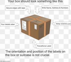 Ship Tags - Box Packaging And Labeling Address Writing PNG