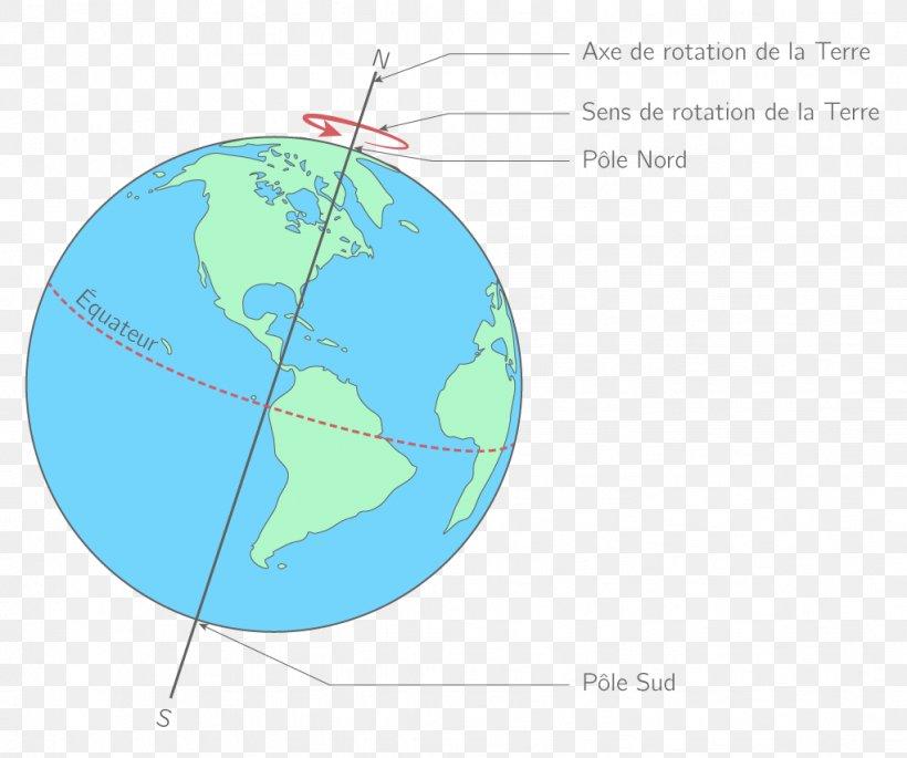 Earth U0026 39 S Rotation Axe De Rotation Planet  Png  1021x854px  Earth  Area  Axe De Rotation  Climate