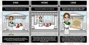 Motivate Others - Julius Caesar Ethos Pathos Logos Modes Of Persuasion PNG