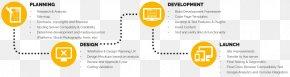 Software Development Process - Web Development Web Design PNG