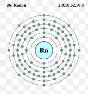 Radon Chemical Element Noble Gas Periodic Table Electron Shell PNG