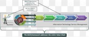 Business - IT Service Management Business Service Management Information Technology PNG