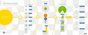 Graphic Element Landscape - Solar Energy Solar Power Renewable Energy Photovoltaics PNG