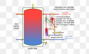 Hot Water - Hot Water Storage Tank Water Heating Water Tank Storage Water Heater PNG