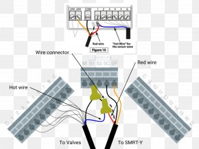 Acid Rain Diagram - Wiring Diagram Electrical Wires & Cable Circuit Diagram PNG