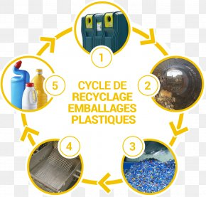 Glass - Paper Recycling Plastic Glass Packaging And Labeling PNG
