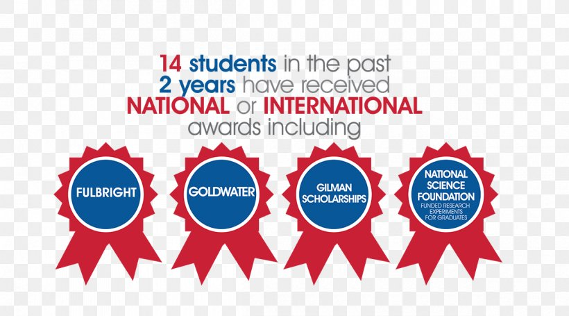 Student Research Scholarship Fulbright Program Film Poster Png 1200x666px Student Area Blue Brand Communication Download Free