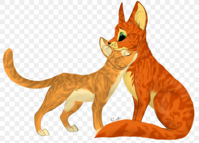 Firestar Warriors Sandstorm Cat Leafpool Png 1024x738px Firestar Animal Figure Carnivoran Cat Cat Like Mammal Download