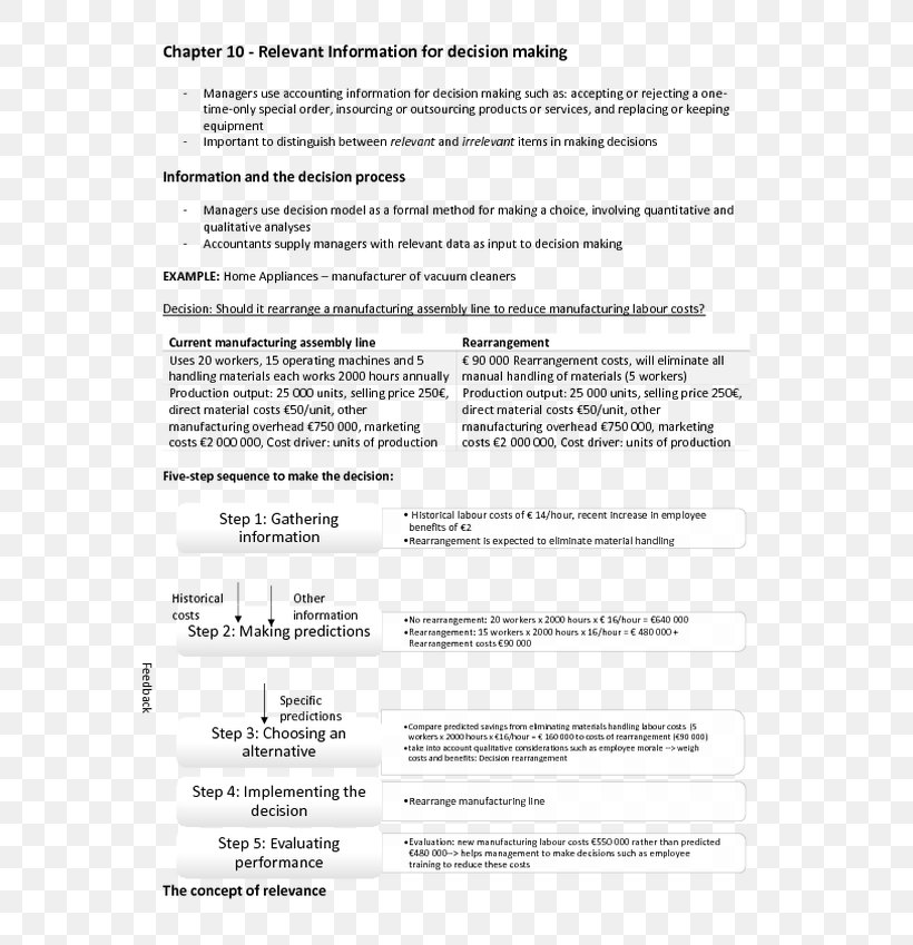 Resume Template Cover Letter Application For Employment Png