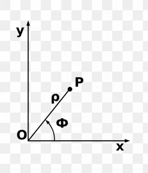 Angle - Point Angle Polar Coordinate System Cartesian Coordinate System PNG