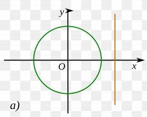 Circle - Unit Circle Angle Sinus En Cosinus Arc Length PNG