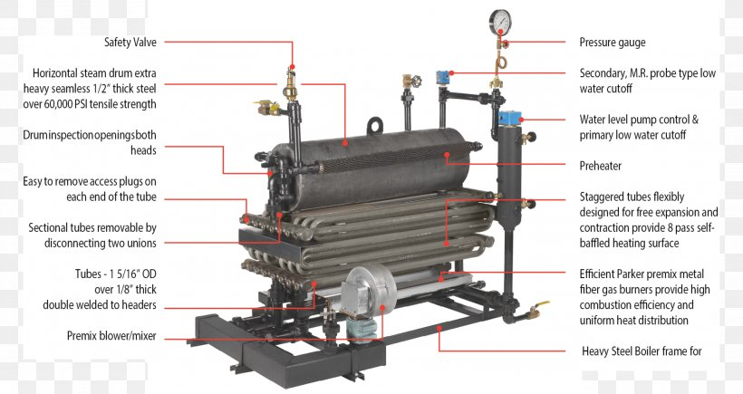 Boiler Wiring Diagram Steam Electrical Wires  U0026 Cable Transformer  Png  2048x1088px  Boiler