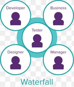 Watefall - Brand Human Behavior Organization Logo Clip Art PNG
