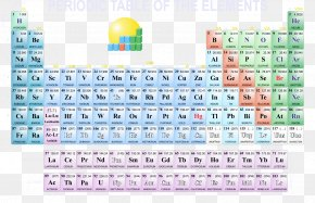 Periodic - Periodic Table Chemistry Chemical Element Group 3 Element PNG