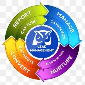 Advanced Traffic Management System - Document Management System Digital Marketing PNG
