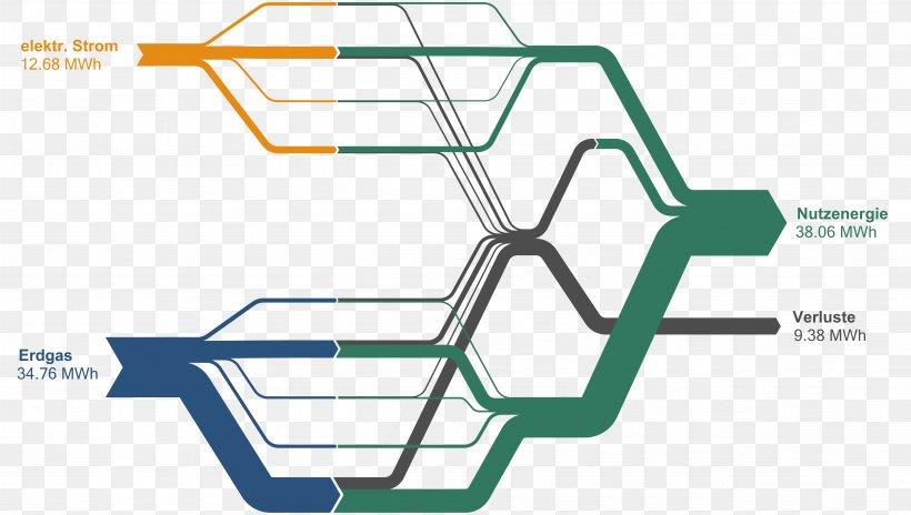 Sankey Diagram Wiring Diagram Microsoft Excel Circuit ...