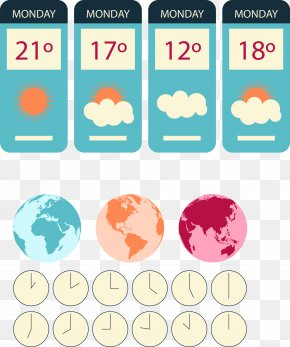 Vector Painted Weather Forecast - Earth Euclidean Vector Icon PNG