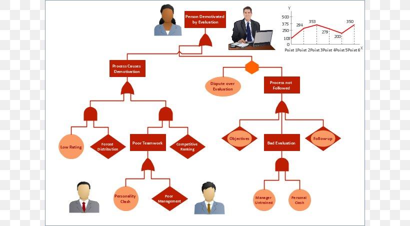 [DIAGRAM_38EU]  Flowchart Workflow Process Flow Diagram Template, PNG, 640x452px, Flowchart,  Area, Brand, Business, Business Process Download Free | Workflow Diagram Vs Process Flow Diagram |  | FAVPNG.com
