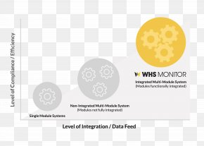 Human Resources Compliance Audit Template - Occupational Safety And Health WHS Monitor Management System Organization Brand PNG