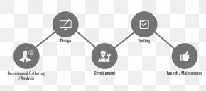 Product Development Process Steps - Mobile App Development Application Software Systems Development Life Cycle Software Development PNG