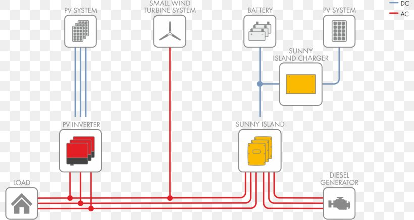 Wiring Diagram Electrical Wires Cable Home Wiring Png 800x435px Wiring Diagram Area Busbar Circuit Diagram