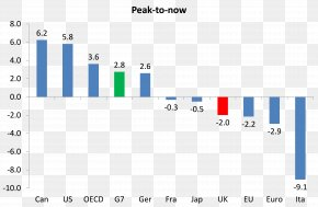 Gradual Pattern - Economy Of Italy Recession Real Gross Domestic Product PNG