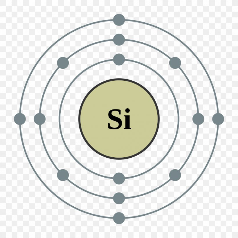 Silicon Atomic Number Bohr Model Chemical Element, PNG, 1000x1000px, Silicon,  Area, Atom, Atomic Mass, Atomic NumberFAVPNG.com