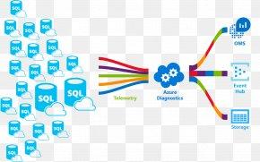 Database - Microsoft Azure SQL Database Microsoft SQL Server PNG