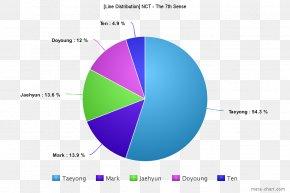 Technological Sense Lines - The 7th Sense NCT U K-pop 0 PNG