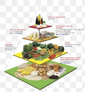 Health - Malaysian Cuisine Food Pyramid Healthy Eating Pyramid Nutrient PNG