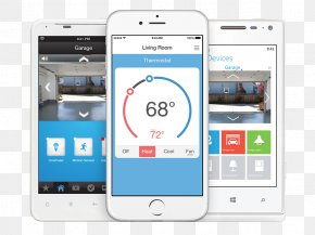 Push Button Phone Day - Smartphone Home Automation Kits Insteon PNG